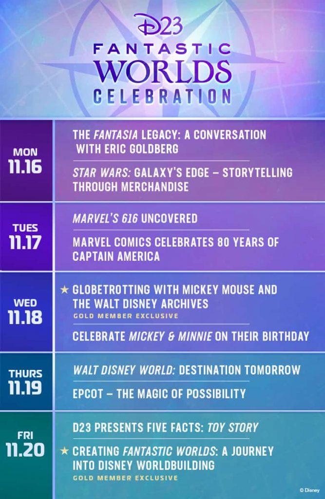 Fantastic Worlds Celebration